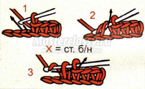 Основы вязания крючком для
