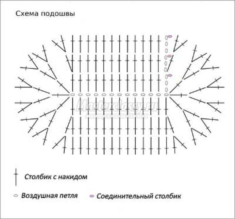 вязание крючком пинеток.