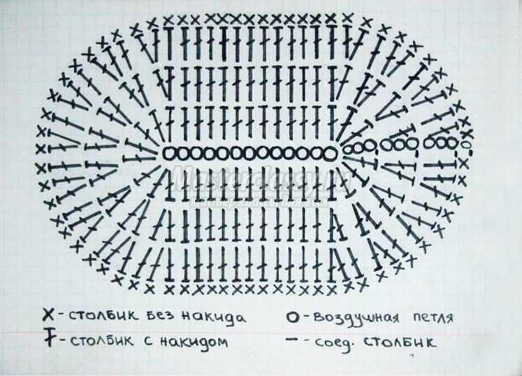 вязаные пинетки крючком с