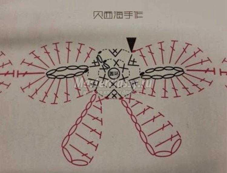 Схема бантика. вязаные пинетки