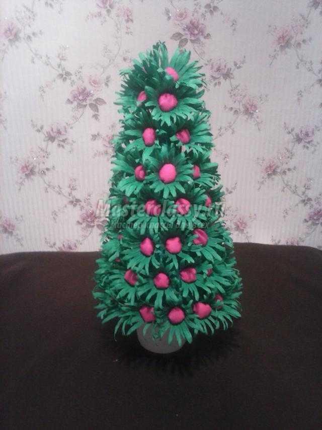 елка-сувенир из гофрированной бумаги