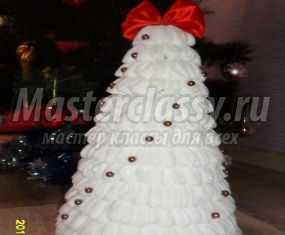 Снеговик из ватных дисков своими руками как