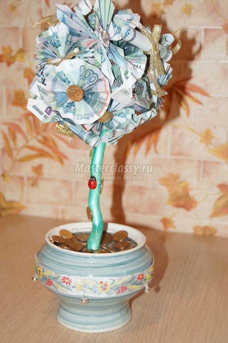 Мастер-класс. Денежное дерево из купюр в волшебном горшочке