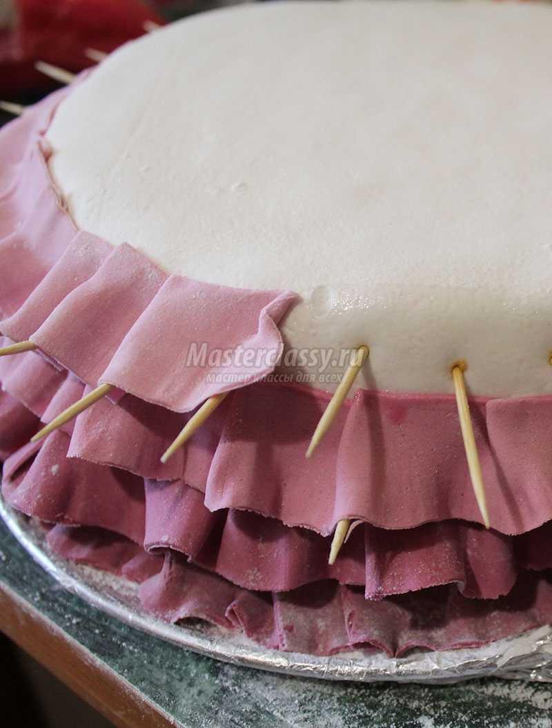 торт с туфелькой фото