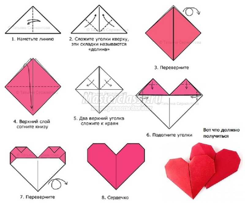 Схемы оригами из бумаги руками