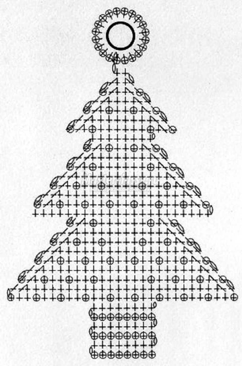 Схема рисунка крючком ёлочка
