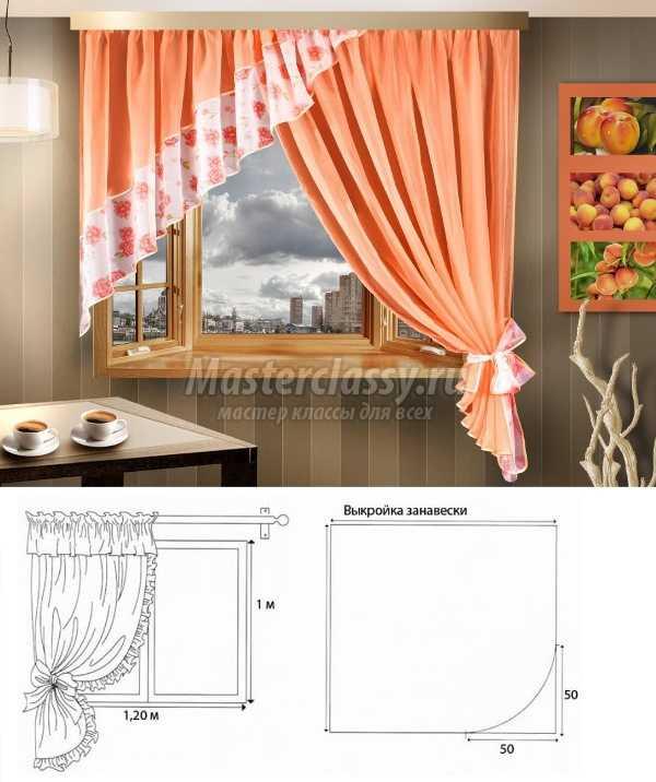 Как сшить занавески своими руками образцы штор
