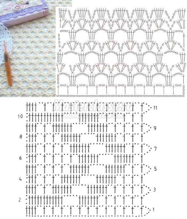 Вязаные сумки крючком: схемы и описания