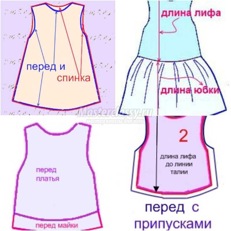 Как быстро сшить платье для девочки 584