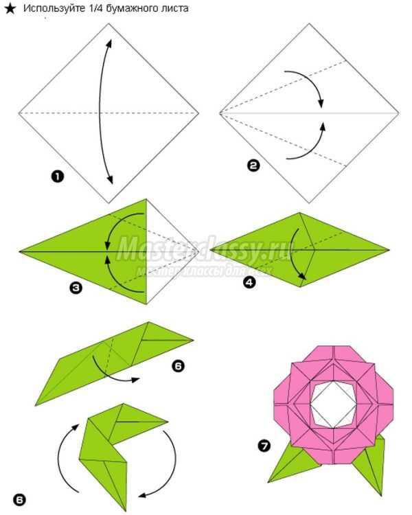 Как сделать розочку из бумаги оригами