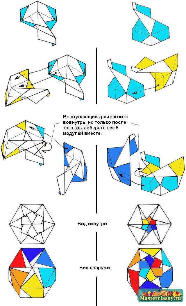 Сборка крышек – схема 4