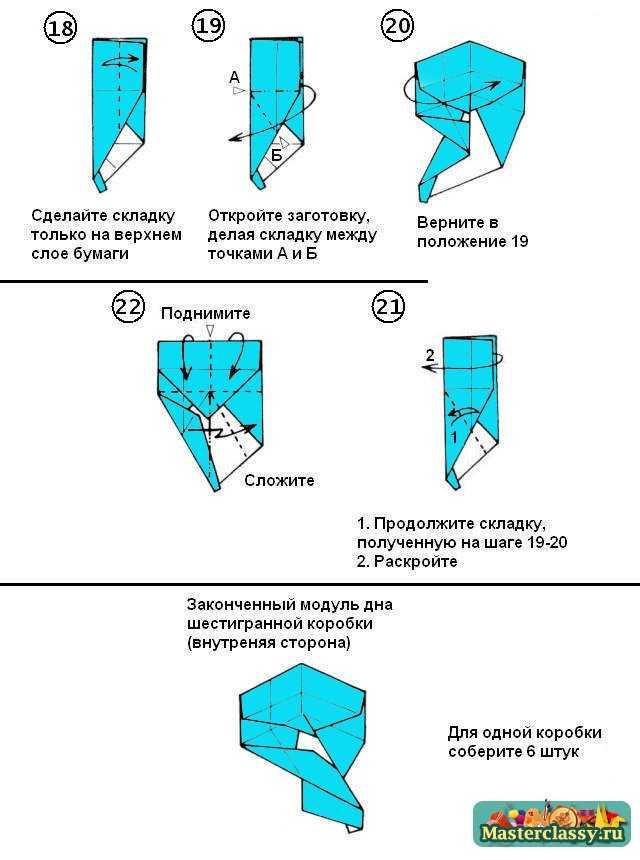 Сборка дна – схема 7