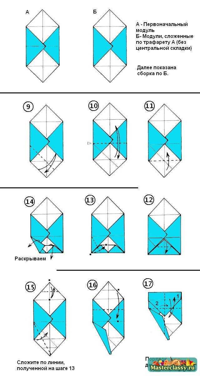Сборка дна – схема 6