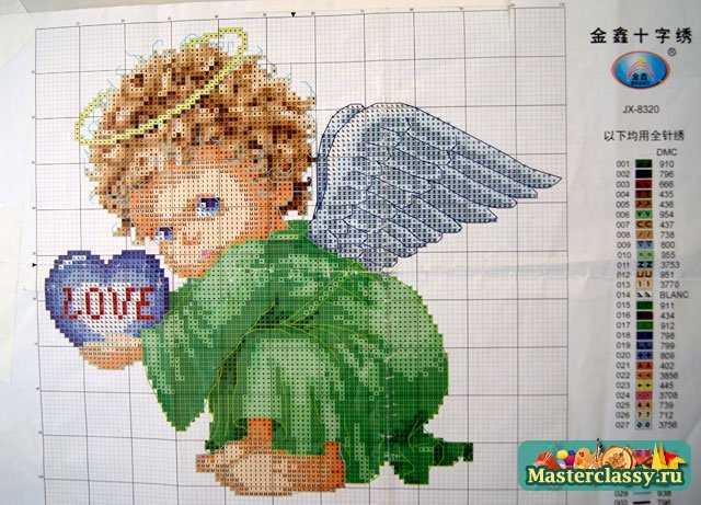 Картинки вышивка ангелы