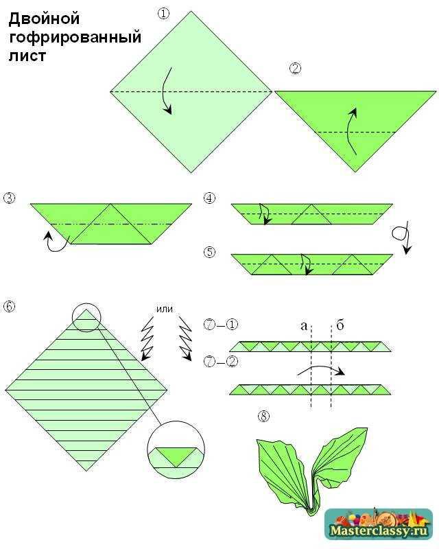 Двойной гофрированный лист