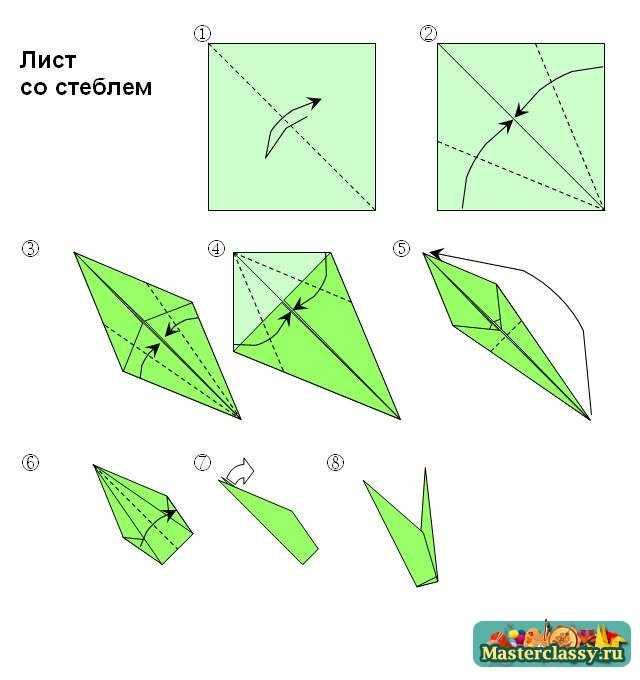 Листочки оригами схема