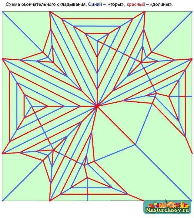 Основная схема сборки тройного листа оригами