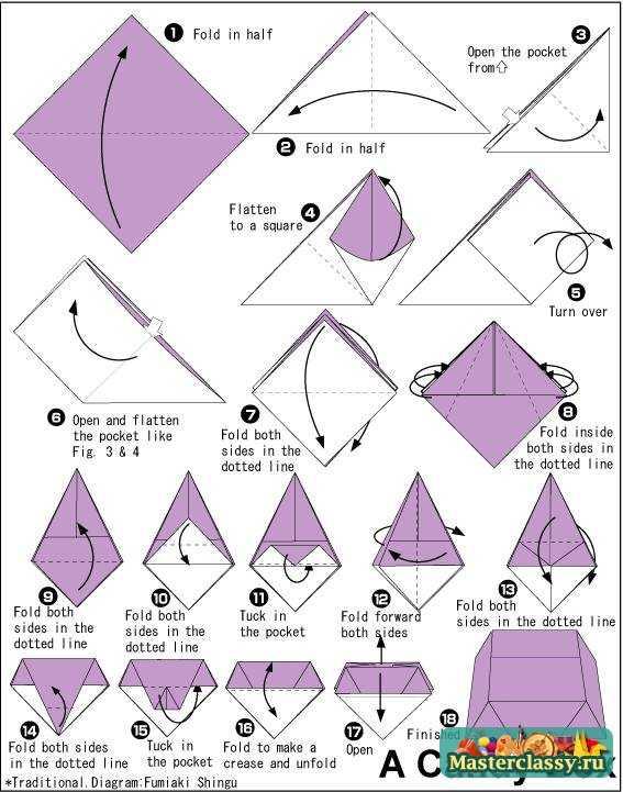 Оригами из бумаги собака схема 812