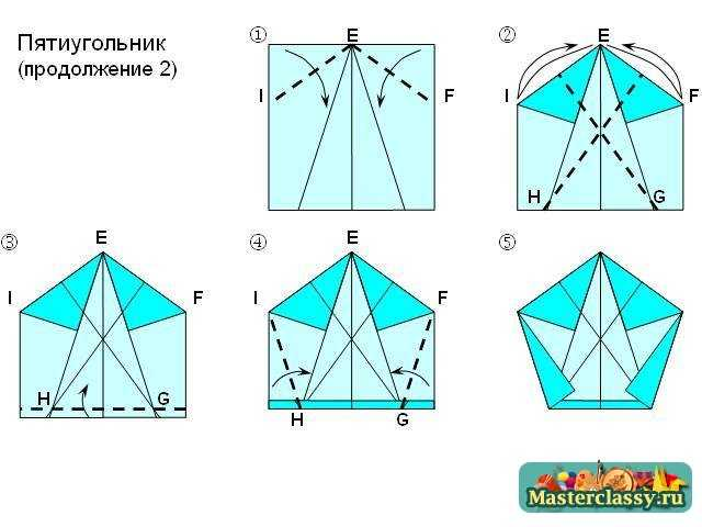 Получение пятиугольника оригами. Схема