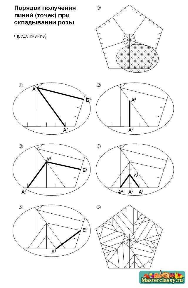 Получение линий и точек для складывания розы оригами
