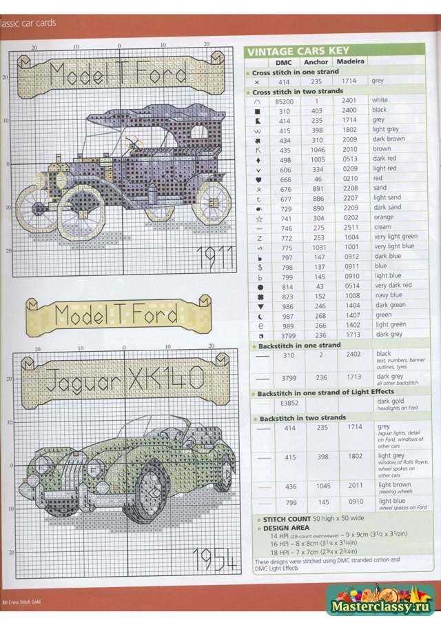 Схема вышивка ретро автомобили