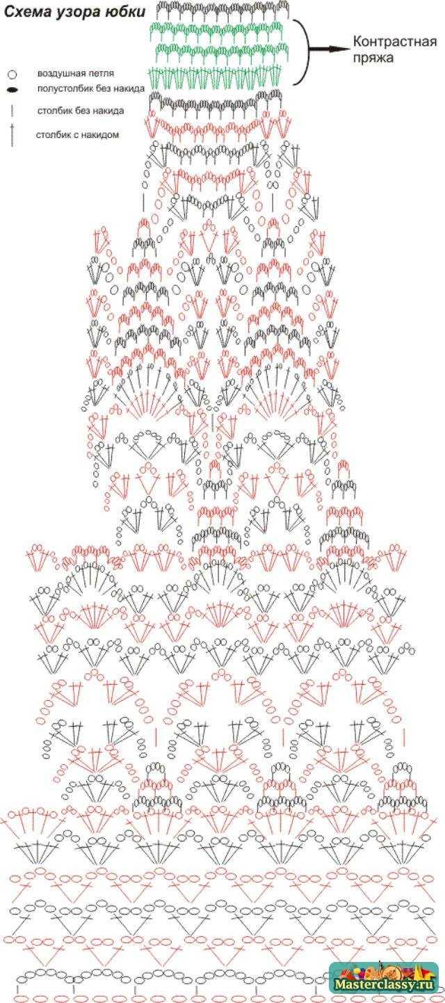 схемы вязания крючком для детей