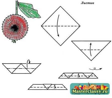 Оригами для детей. Яблока. Мастер класс
