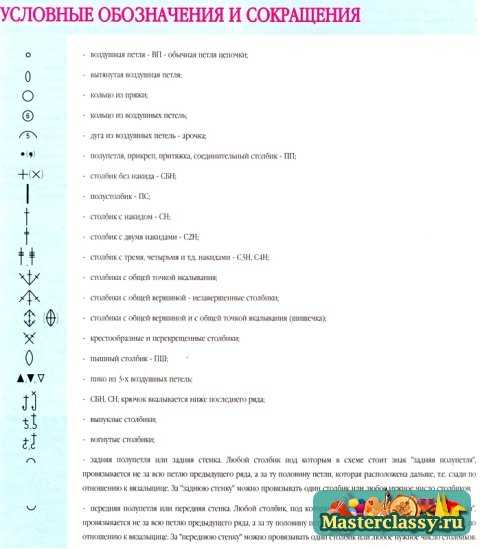 Схемы с расшифровкой крючком Ажурные салфетки