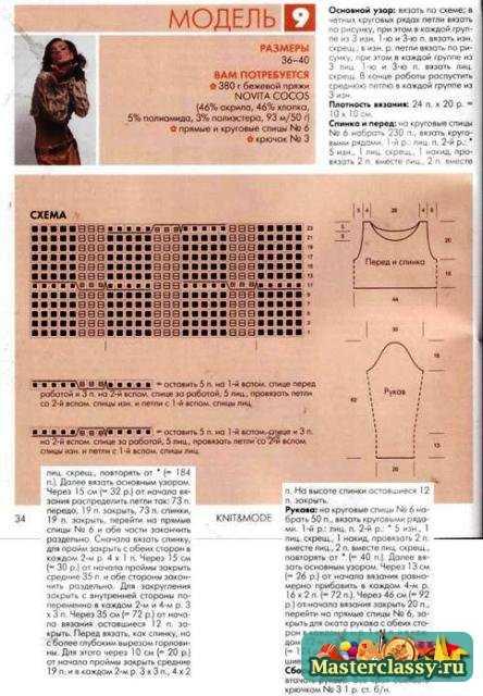 Вязание спицами кофты схемы