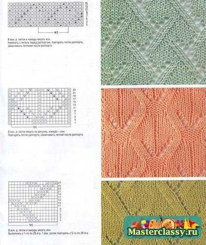 вязание спицами модели и схемы