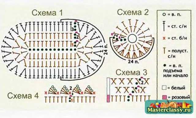 Вязание крючком пинеток для мальчика с схемами 20