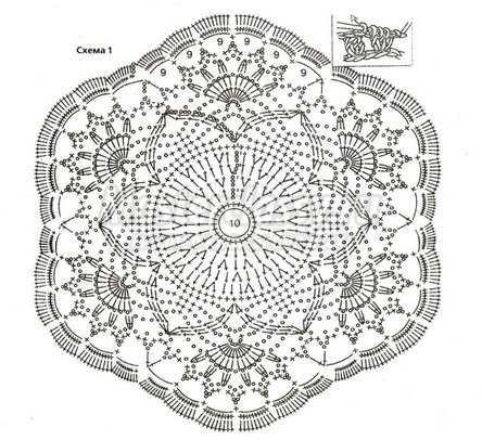 Берет. Схема вязания