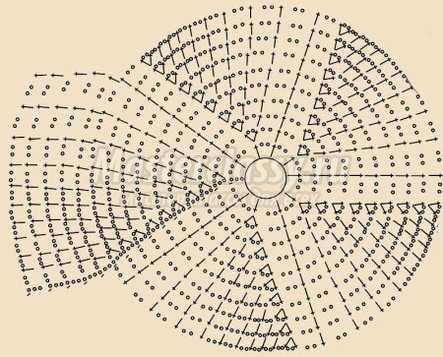 Схема берета по кругу