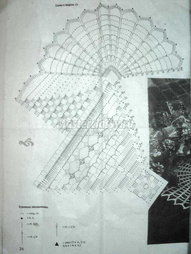 вязание салфетки крючком со схемой