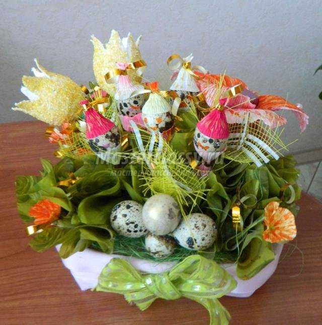 яйца перепелиные и потенция