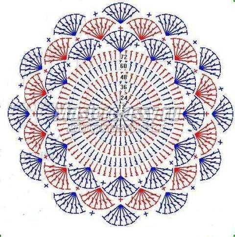 Таблица размеров головы у детей для вязания