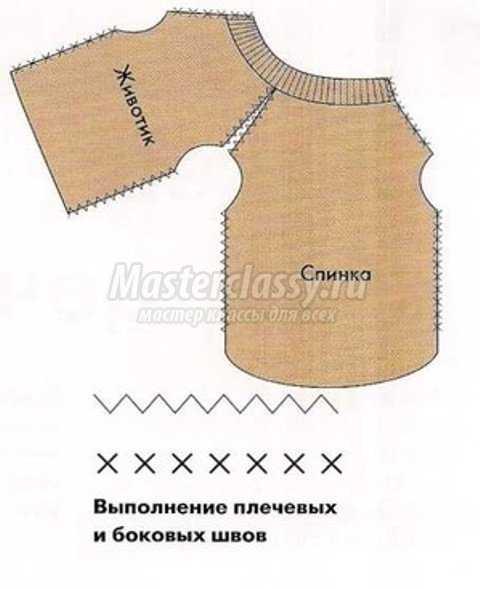 вязание для собак спицами свитер схема и описание