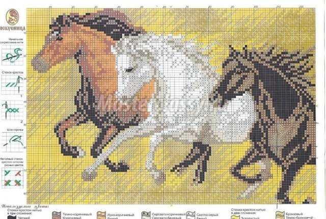 коней схемы крестом вышивка лошадей