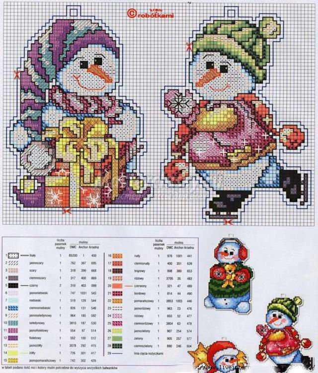 Бесплатные схемы вышивки крестом новогодних игрушек