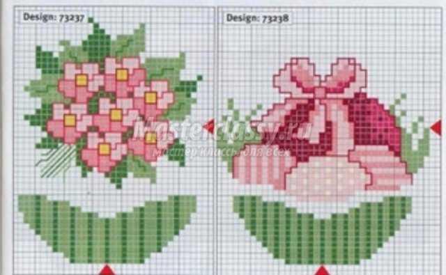 Бесплатные схемы вышивки крестом пасхальных мотивов