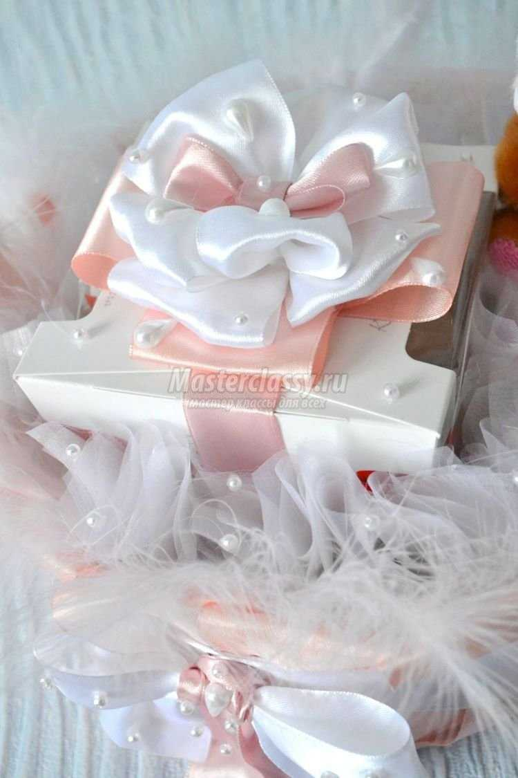 Декор подарочной корзины