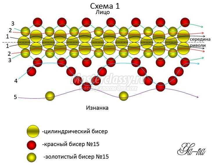 1395083847_shema-1_750x568 Браслет и простые серьги из бисера и кристаллов Сваровски. Пошаговый мастер-класс