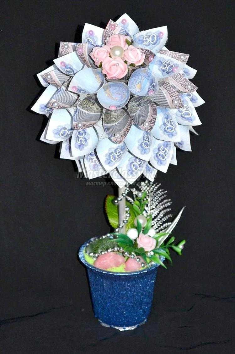 Топиарий денежное дерево из купюр своими руками фото 573