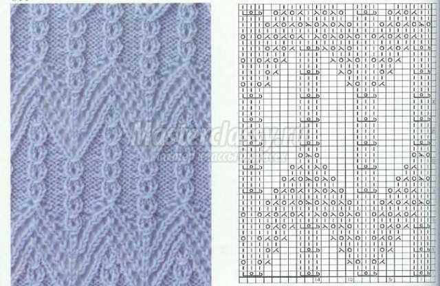 Как читать схемы к вязанию бисером