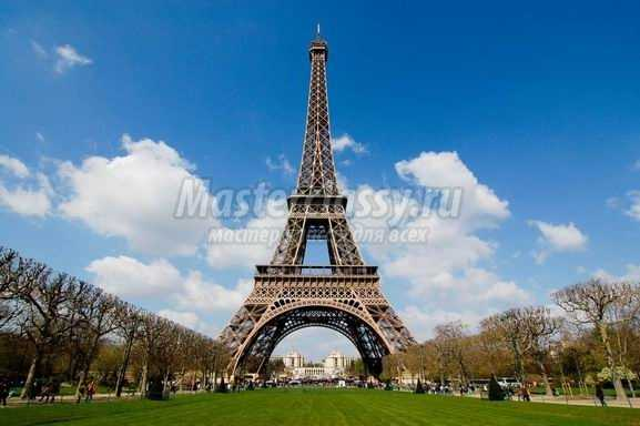 Самые модные города Европы