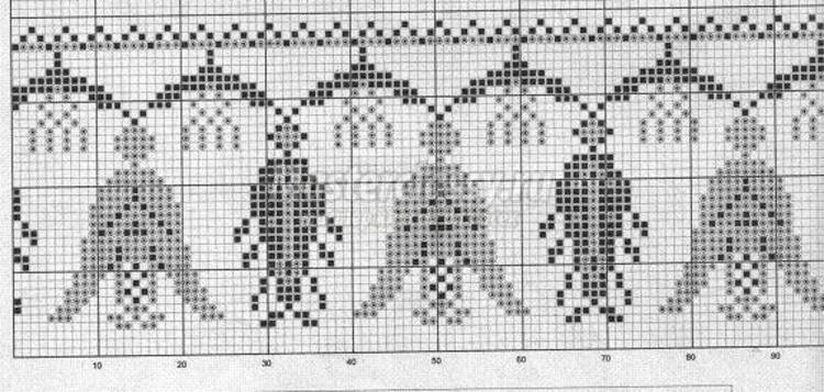 Схемы вышивки крестом для свадебного рушника
