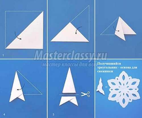 снежинки из бумаги: лучшие мастер-классы с фото