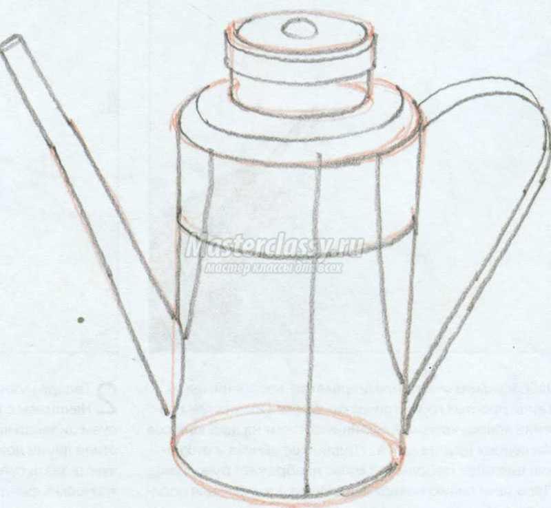 восприятие предметов в рисовании