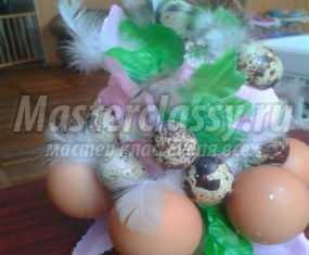 Мастер-класс. Пасхальная композиция из скорлупок яиц