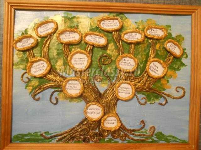 Родословное древо семьи своими руками - У меня растут года 97